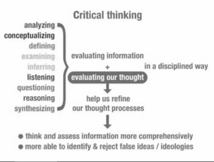 how does the scientific attitude encourages critical thinking Promoting the development of scientific thinking: such attitudes and actions on the part of young children indicate that encourages reflection on experiences.